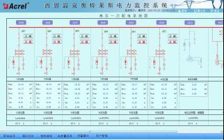 电力监控系统