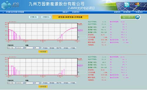 太阳能电站监控系统