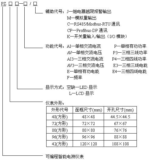 智能电表选型