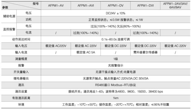 AFPM3-AV,AFPM3-AVI,AFPM3-2AV,AFPM3-3AV,AFPM3-AVI
