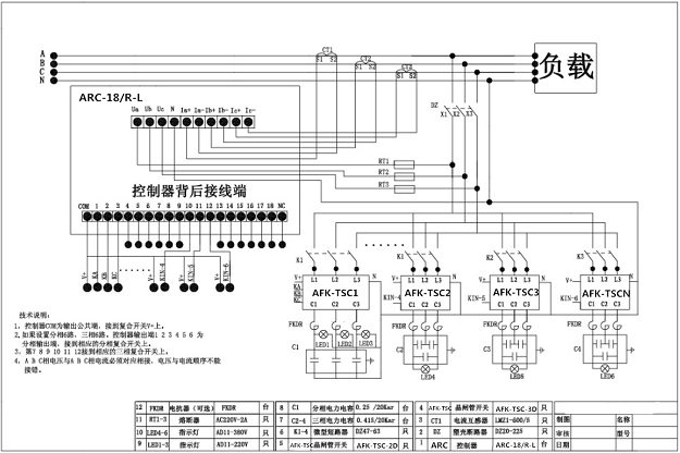 一、AFK系列复合开关 1、产品定义 低压复合开关是新一代低压无功补偿装置中的电容器投切装置,其基本工作原理是将可控硅和磁保持继电器并联,由内部单片机控制,在投入和切除的瞬间由可控硅承担过零投切,之后由磁保持继电器接通运行。因此,复合开关既有过零投切无涌流的优点,又有交流接触器运行无功耗的长处,可避免可控硅运行发热和接触器切除时有火花的缺点。 2、功能特点 可控硅耐压:可控硅耐压不低于2000V,具有过压、过流及电流瞬变保护措施。 放电技术:电容能在2s内完成对残压的放电。 软件过流检测技术:能够准确找出