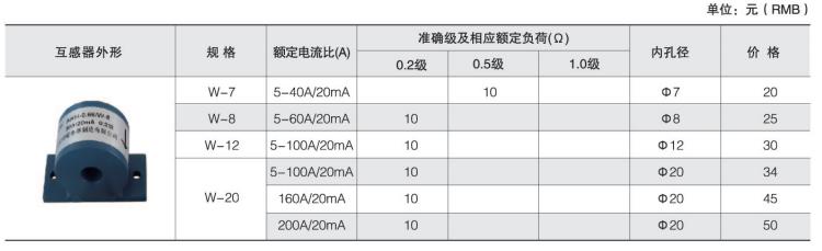电流互感器价格