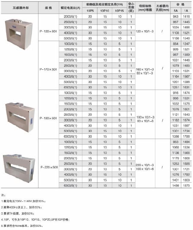 保护型电流互感器价格