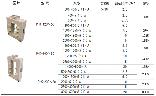 保护型开口式电流互感器价格