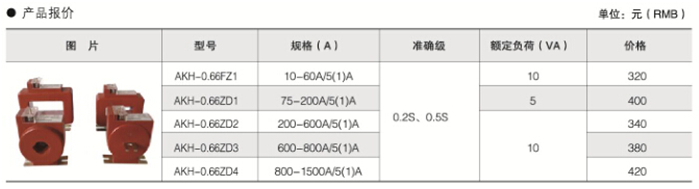 计量型电流互感器报价