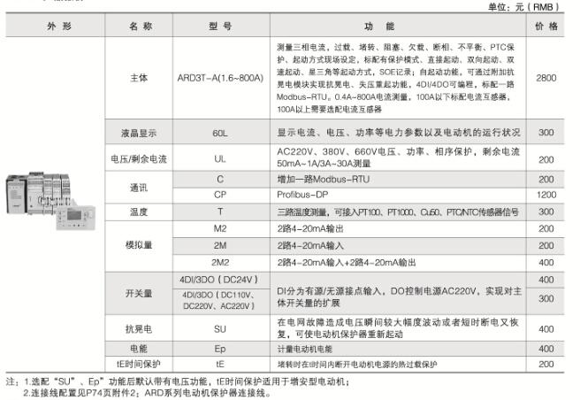 智能电动机保护器价格