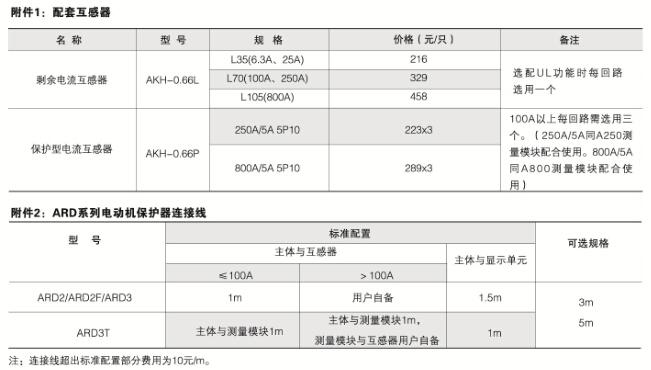 电动机保护器价格