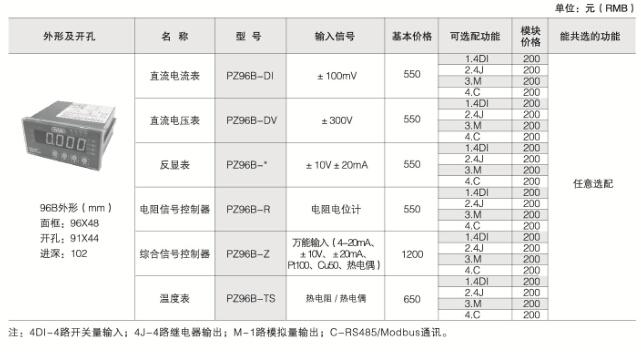 数显控制仪表价格