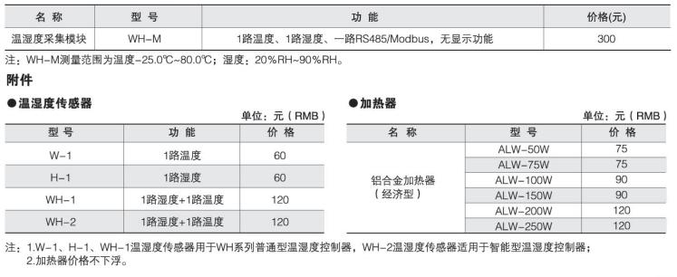 智能型温湿度控制器价格