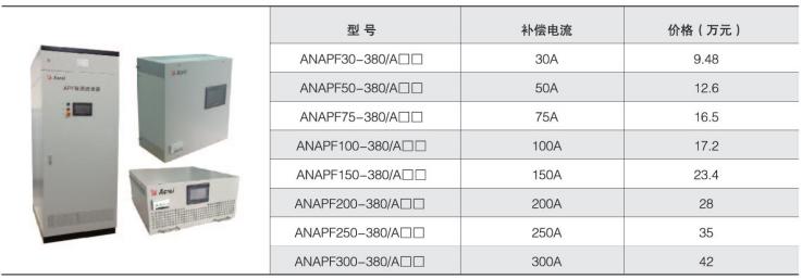 有源电力滤波器价格