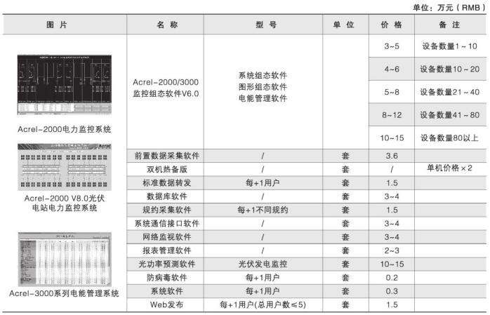 电能管理系统报价