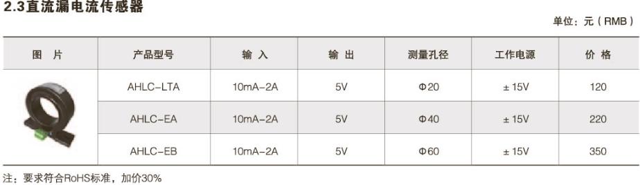 直流漏电流传感器价格