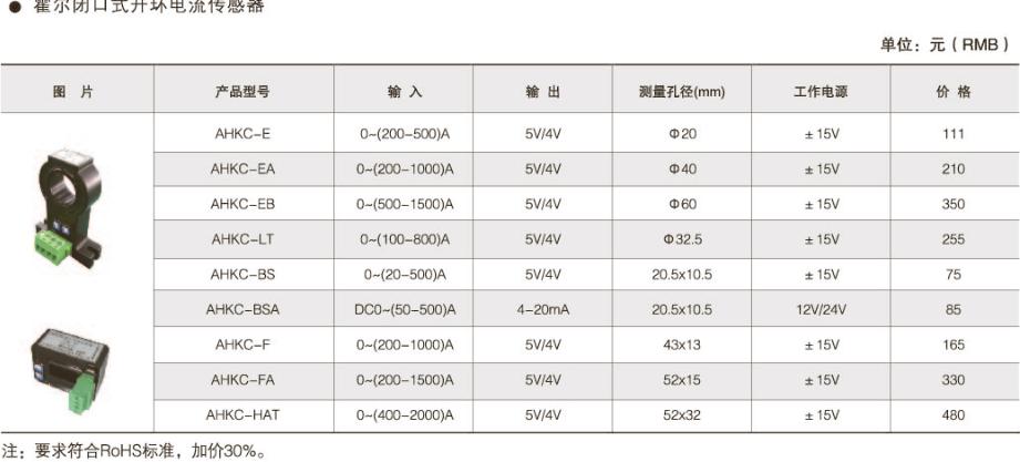 霍尔开环电流传感器价格