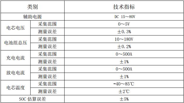 锂电池管理系统功能