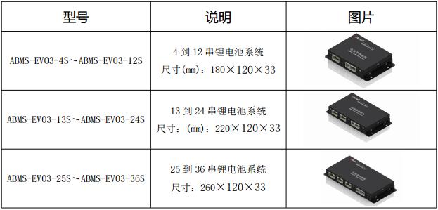 锂电池管理系统主机