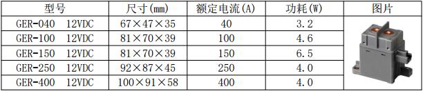 锂电池管理系统厂家