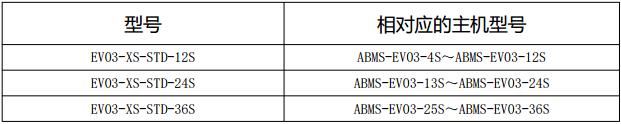 锂电池管理系统价格