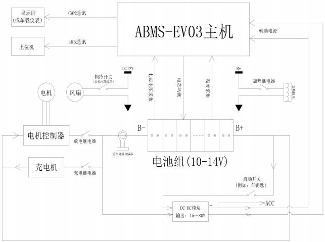 锂电池管理系统配置方案