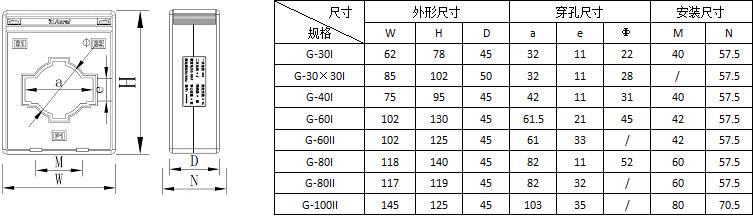 计量型电流互感器