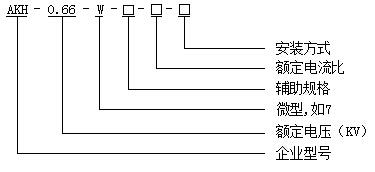 微型电流互感器