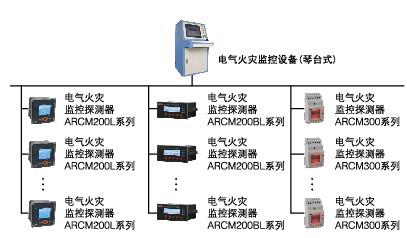 漏电流探测系统,剩余电流监测系统