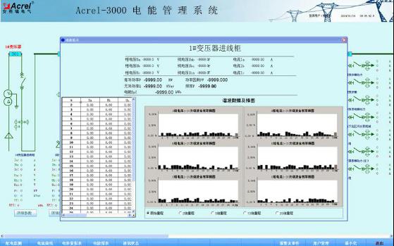 电能质量监测系统,谐波监测