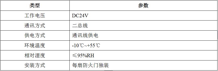 上海防火门监控系统