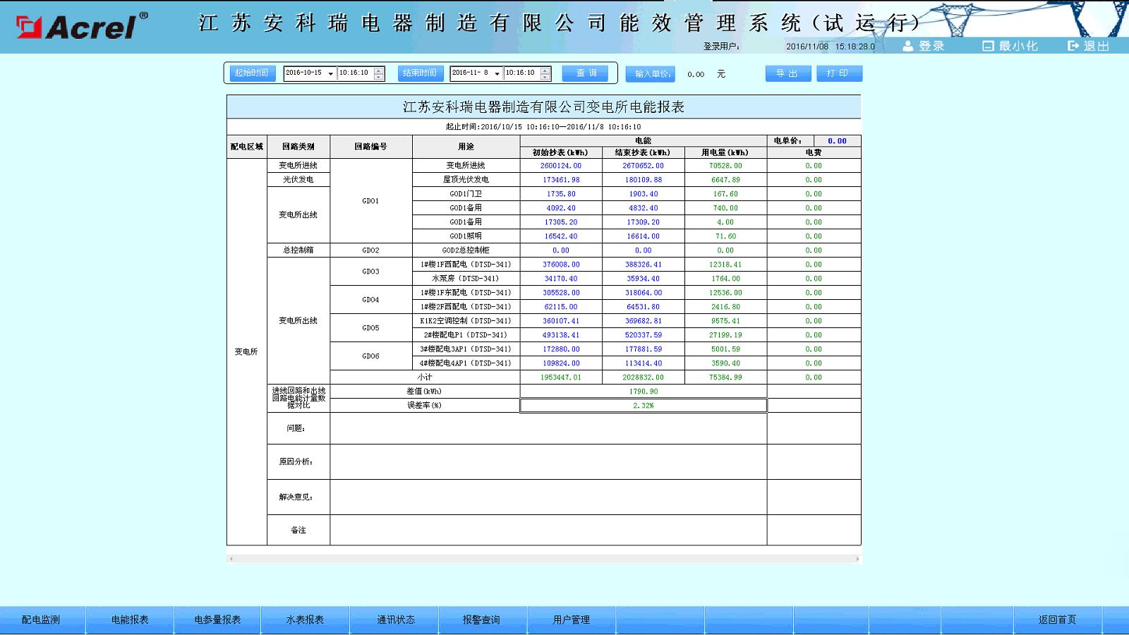配电室电力监控系统