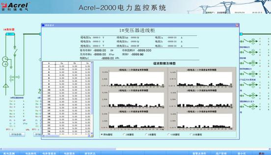 电能质量监测报表